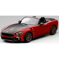 ABARTH 124 Spider Costa Brava, red (limited 999)