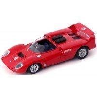 DE TOMASO Sport 5000, 1966, red